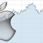 Buy Apple Stock for the Long Term, According to Analysts